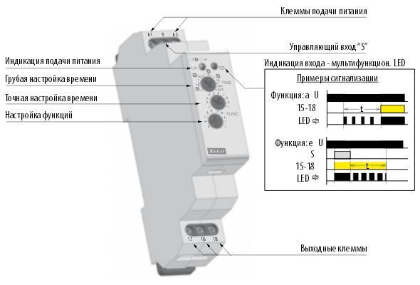 Описание CRM-93H