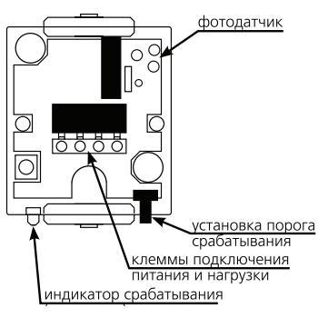Информация про ФР-16