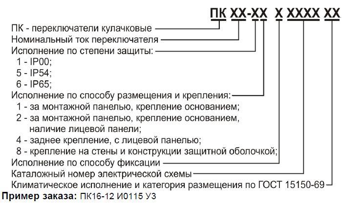 Информация ПК-16