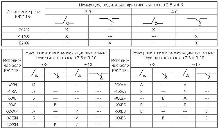 Варианты схем РЭУ-11Б