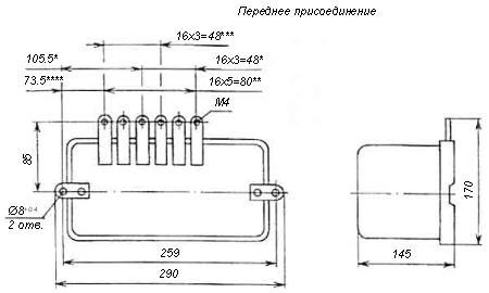 Габариты РТ-80 ПП