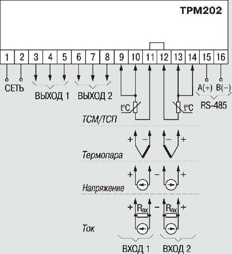 Схема подключения ТРМ202