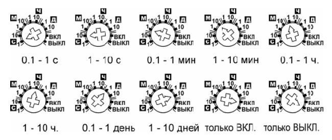 Настройка времени ВЛ-161