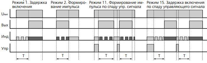 Временные диаграммы ВЛ-56М